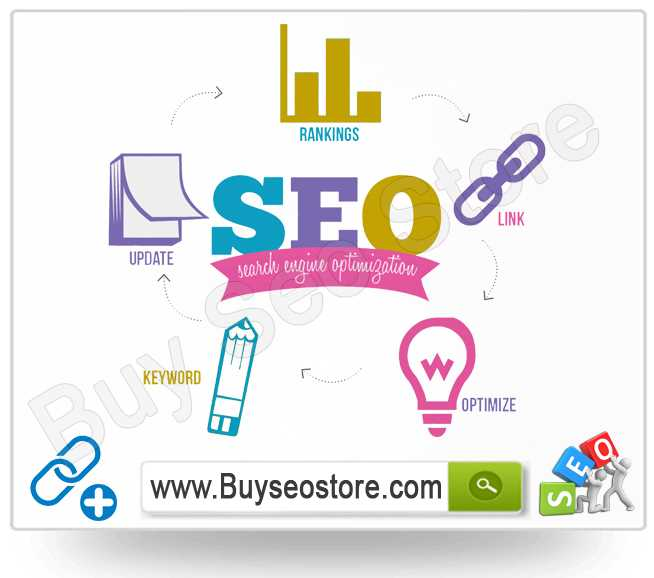 Marketing Website List